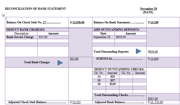Accounting Forms Serenity Cafe – Bank Statement Reconciliation Form
